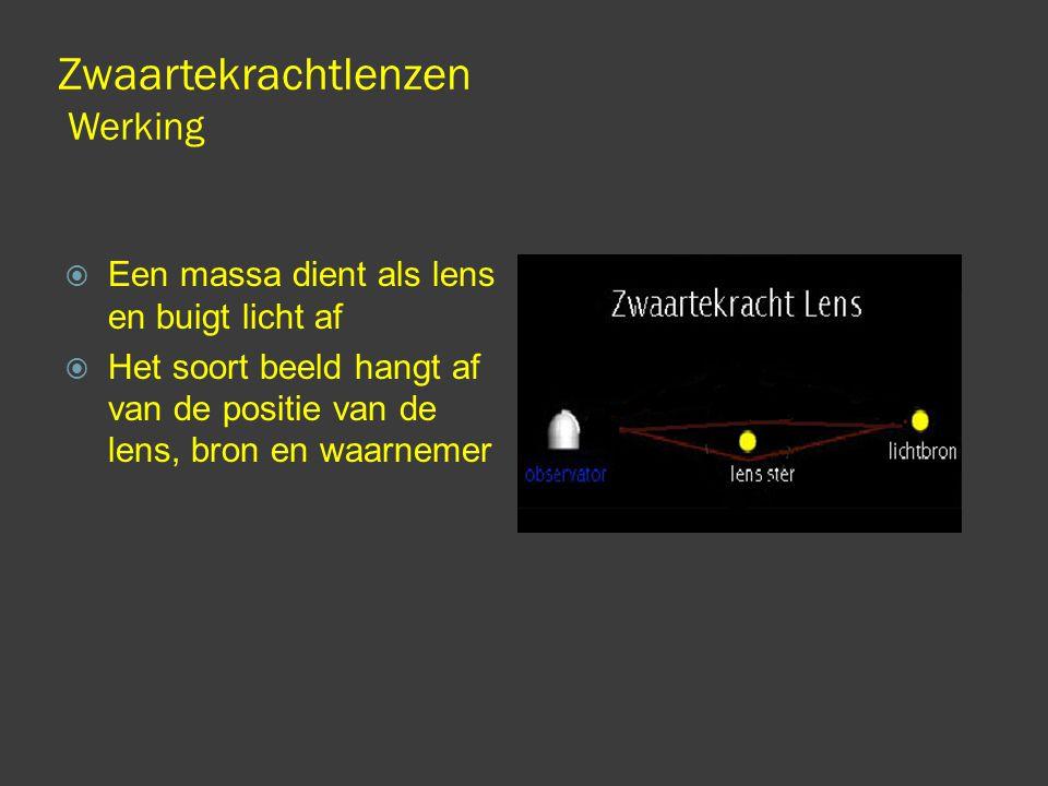 Zwaartekrachtlenzen Werking  Een massa dient als lens en buigt licht af  Het soort beeld hangt af van de positie van de lens, bron en waarnemer