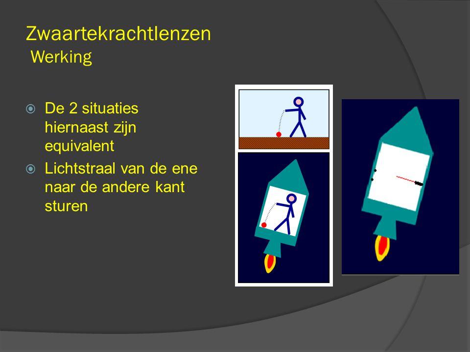 Zwaartekrachtlenzen Werking  De 2 situaties hiernaast zijn equivalent  Lichtstraal van de ene naar de andere kant sturen