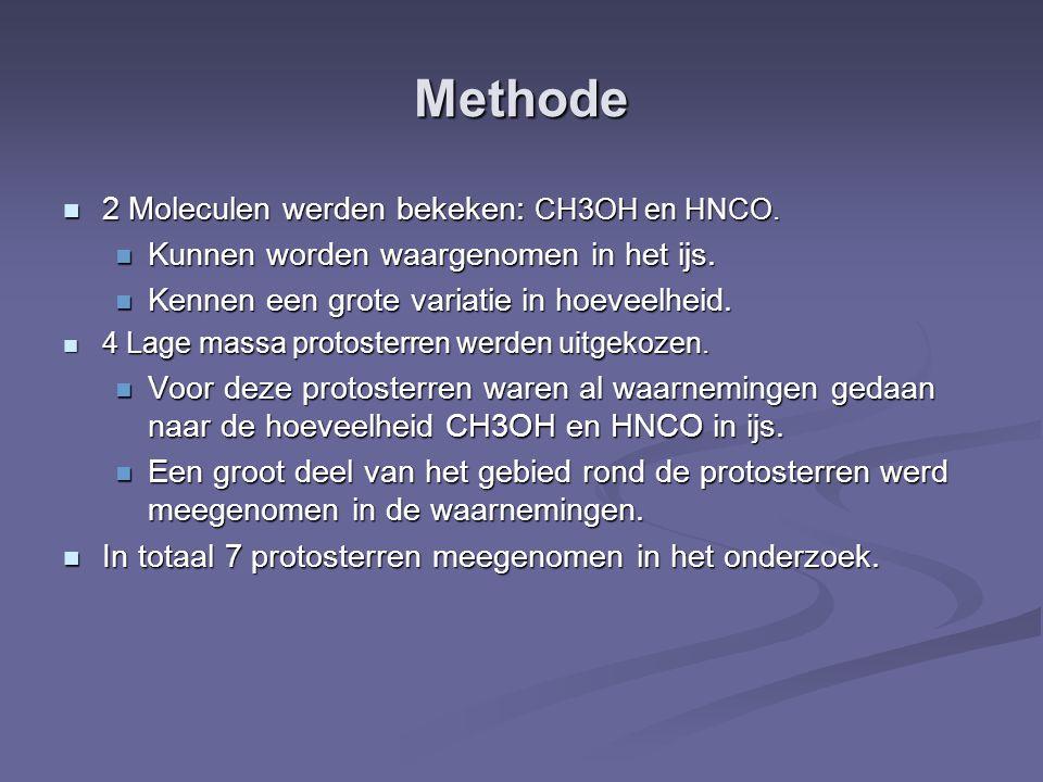 Methode 2 Moleculen werden bekeken: CH3OH en HNCO.