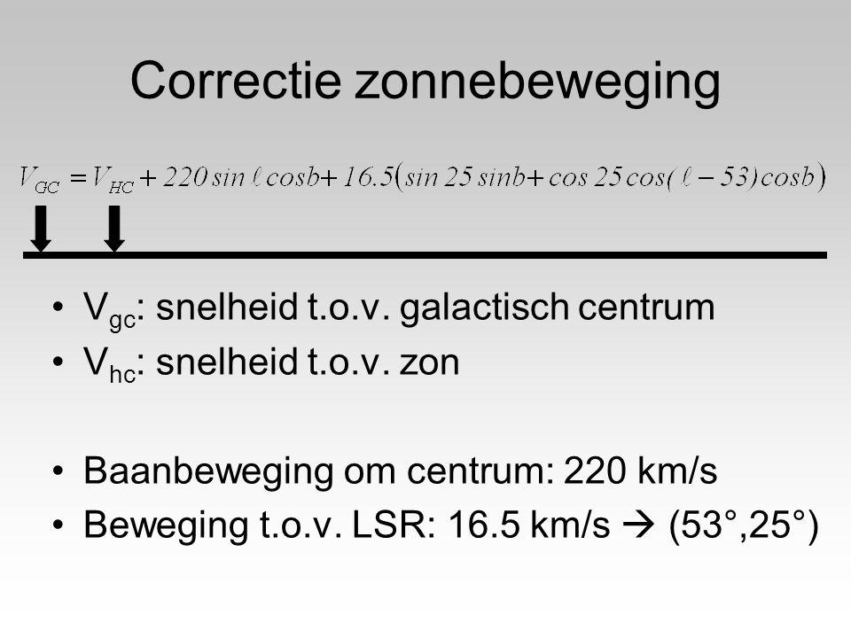 Correctie zonnebeweging V gc : snelheid t.o.v. galactisch centrum V hc : snelheid t.o.v. zon Baanbeweging om centrum: 220 km/s Beweging t.o.v. LSR: 16