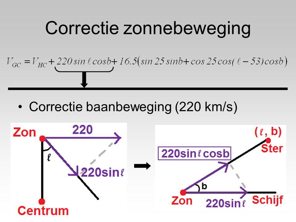 Correctie zonnebeweging Correctie baanbeweging (220 km/s)