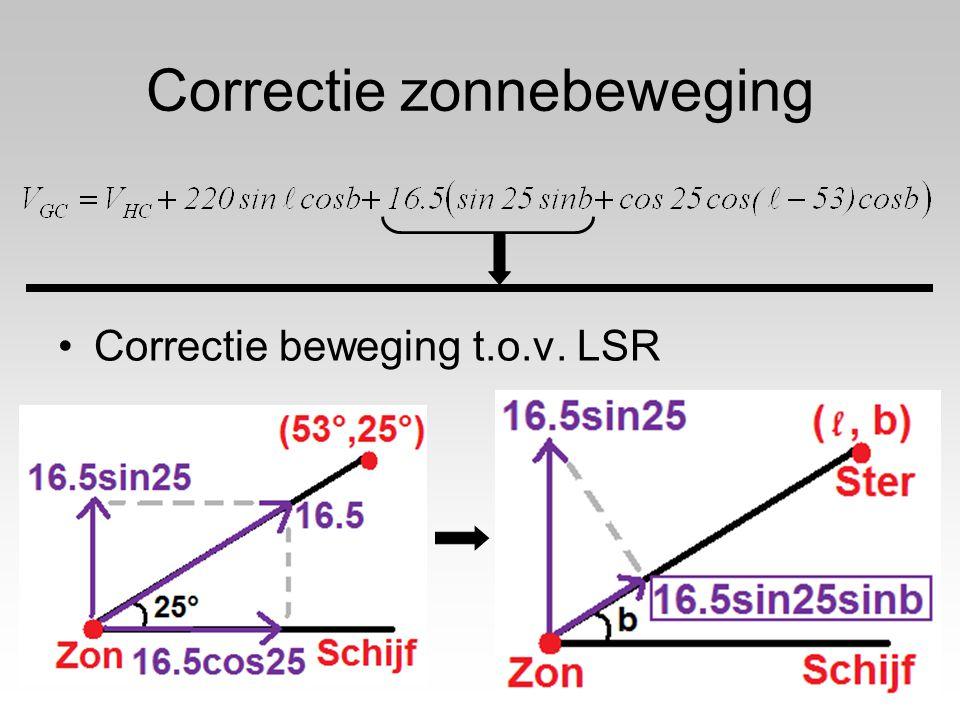 Correctie zonnebeweging Correctie beweging t.o.v. LSR
