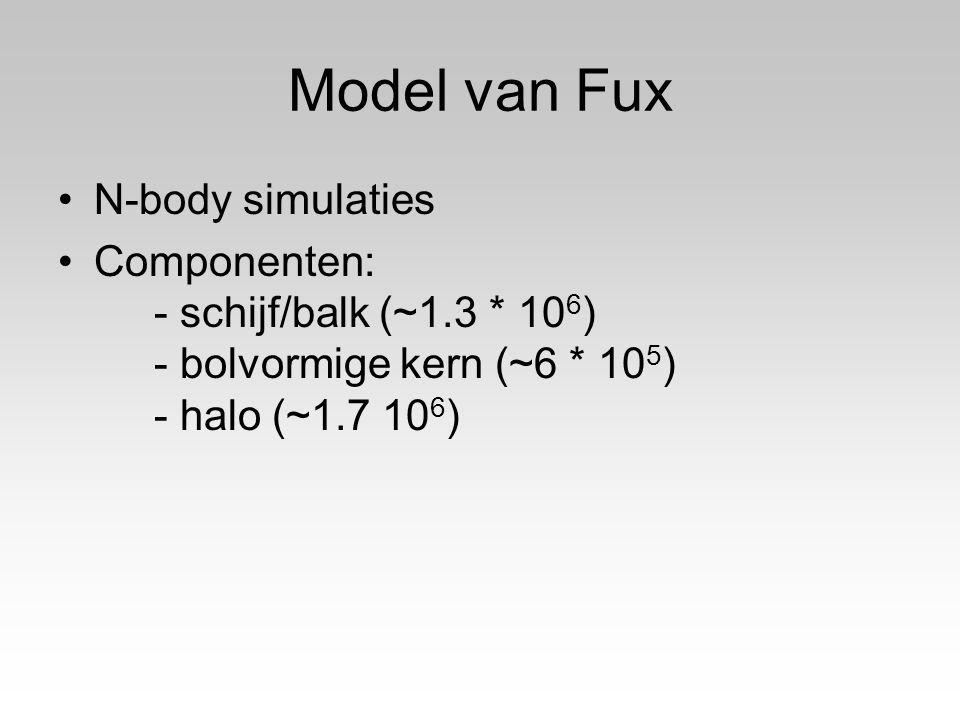 Model van Fux N-body simulaties Componenten: - schijf/balk (~1.3 * 10 6 ) - bolvormige kern (~6 * 10 5 ) - halo (~1.7 10 6 )