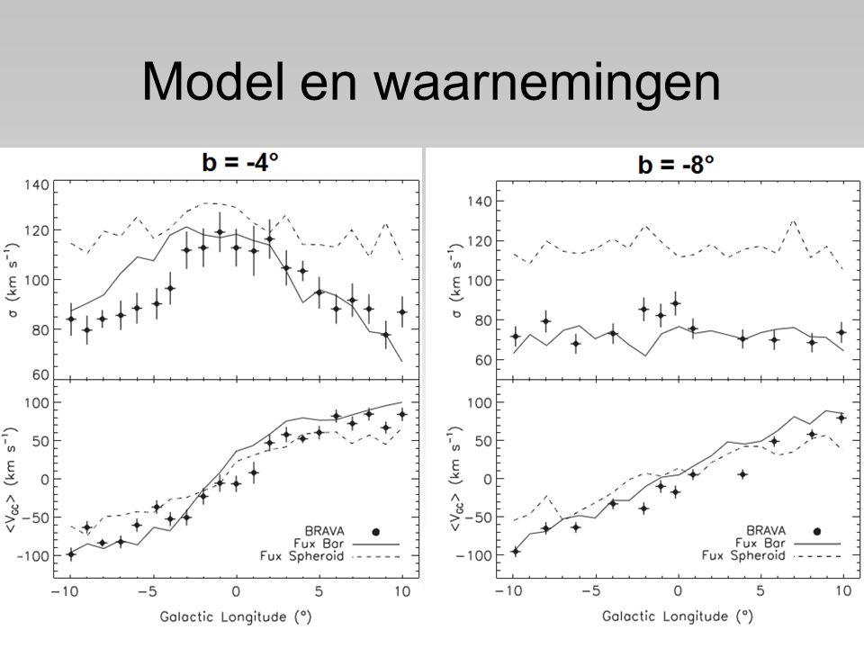 Model en waarnemingen