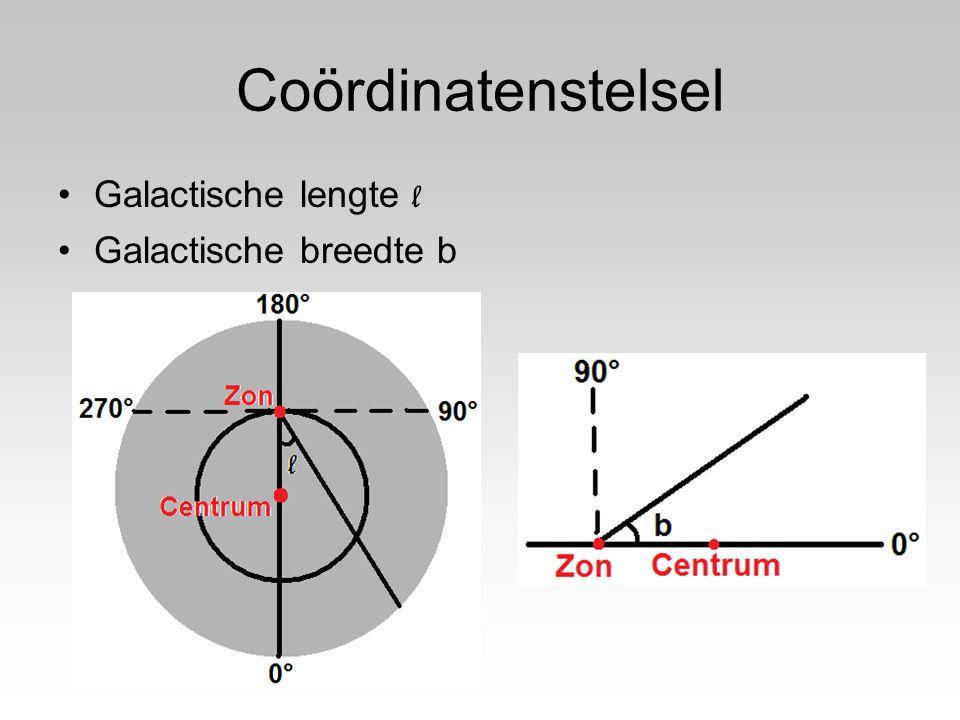Coördinatenstelsel Galactische lengte l Galactische breedte b