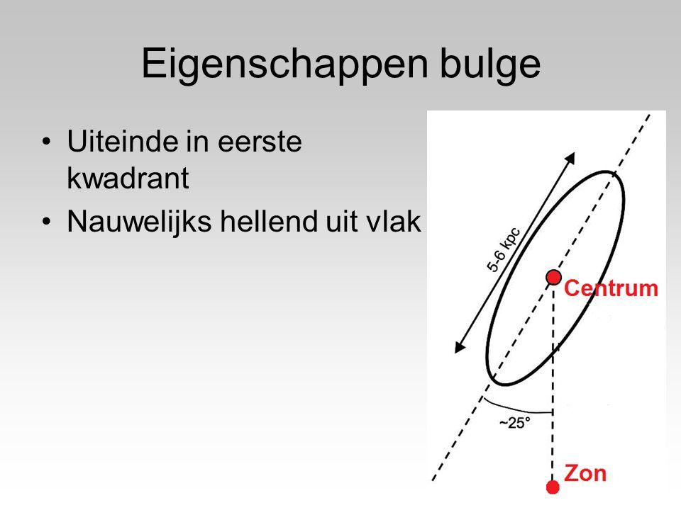 Rechthoekige structuur Klassieke bulge? Pseudobulge? 2 μm afbeelding (Launhard et al. 2002)