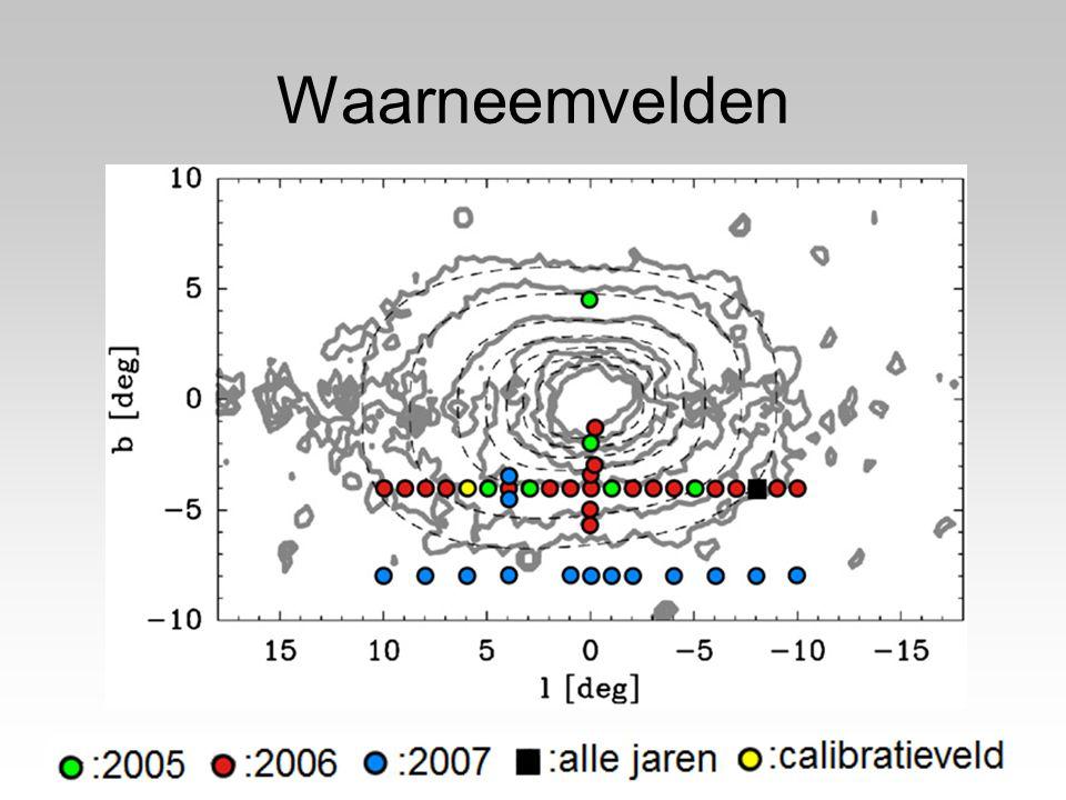 Waarnemingen Rode M-reuzen Golflengte 2.4 μm Standaardsterren