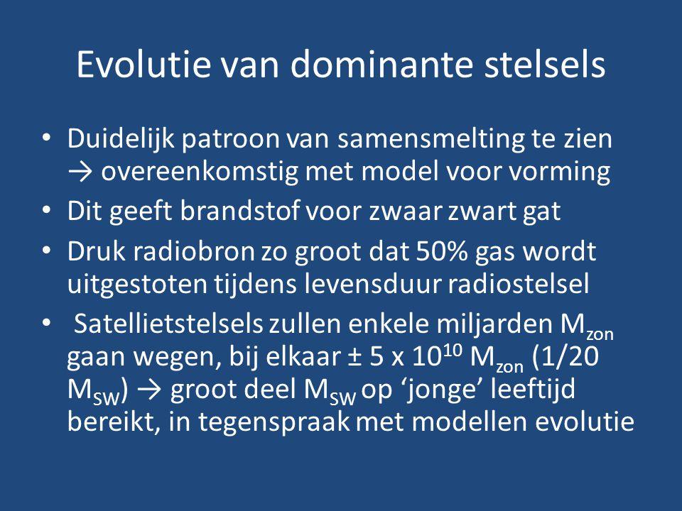 Evolutie van dominante stelsels Duidelijk patroon van samensmelting te zien → overeenkomstig met model voor vorming Dit geeft brandstof voor zwaar zwa