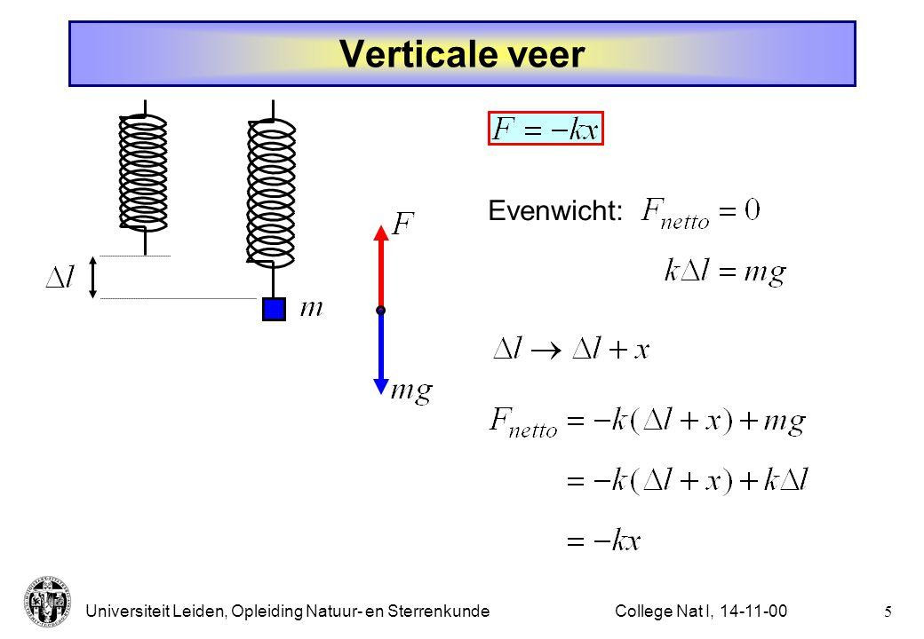 Universiteit Leiden, Opleiding Natuur- en Sterrenkunde4College Nat I, 14-11-00 Parameters amplitude  maximale uitwijking fase  uitwijking op t = 0 cyclus  het (kleinste) patroon dat zich periodiek herhaalt periode  T, tijd van één cyclus frequentie  aantal cycli per tijdseenheid, f = 1/T hoekfrequentie   = 2  f = 2  /T