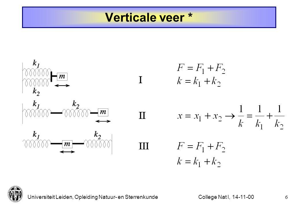 Universiteit Leiden, Opleiding Natuur- en Sterrenkunde5College Nat I, 14-11-00 Verticale veer Evenwicht: