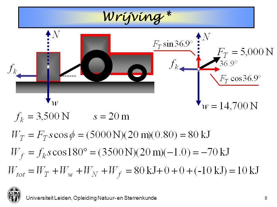 Universiteit Leiden, Opleiding Natuur- en Sterrenkunde18 Potentiële energie: Coulomb Gravitatie: alleen aantrekkende kracht.