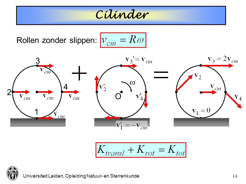 Universiteit Leiden, Opleiding Natuur- en Sterrenkunde13 Kinetische energie van rotatie Vgl. translaties: Gecombineerde transl./rotatie van een voorwe