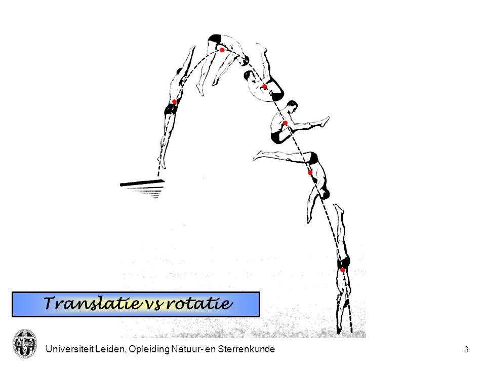 Universiteit Leiden, Opleiding Natuur- en Sterrenkunde13 Kinetische energie van rotatie Vgl.