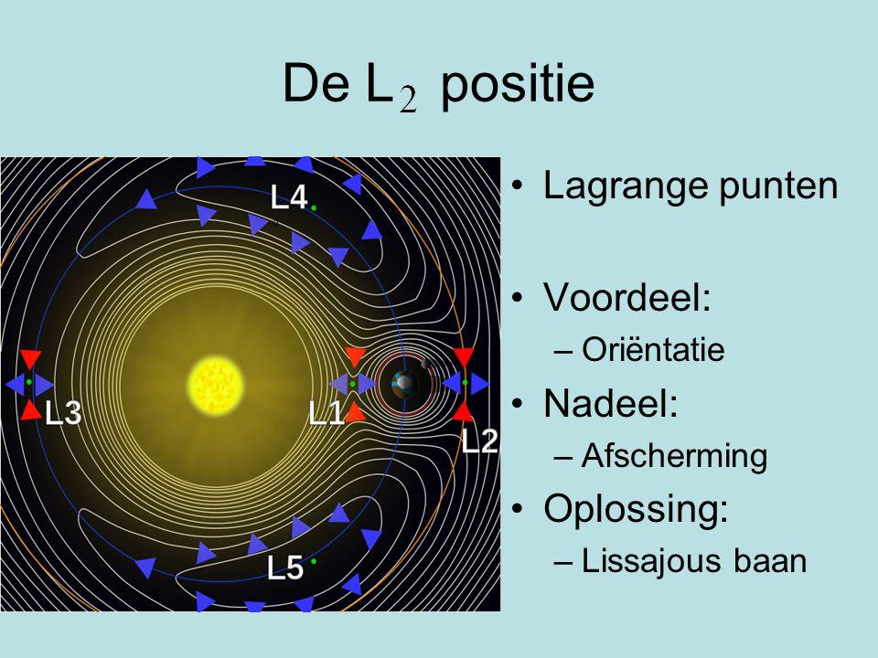 De L positie Lagrange punten Voordeel: –Oriëntatie Nadeel: –Afscherming Oplossing: –Lissajous baan
