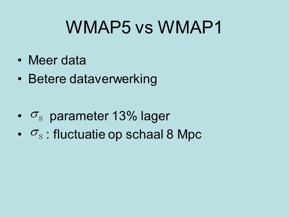 WMAP5 vs WMAP1 Meer data Betere dataverwerking parameter 13% lager : fluctuatie op schaal 8 Mpc