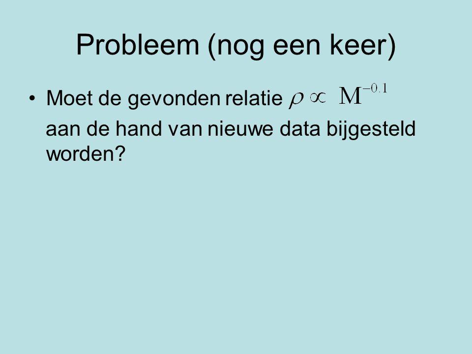 Probleem (nog een keer) Moet de gevonden relatie aan de hand van nieuwe data bijgesteld worden