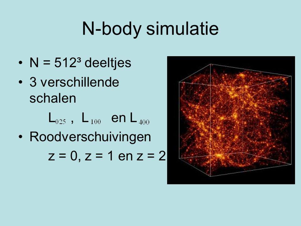 N-body simulatie N = 512³ deeltjes 3 verschillende schalen L, L en L Roodverschuivingen z = 0, z = 1 en z = 2