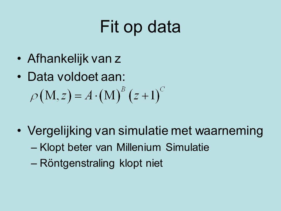 Afhankelijk van z Data voldoet aan: Vergelijking van simulatie met waarneming –Klopt beter van Millenium Simulatie –Röntgenstraling klopt niet Fit op data