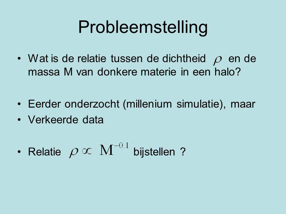 Probleemstelling Wat is de relatie tussen de dichtheid en de massa M van donkere materie in een halo.