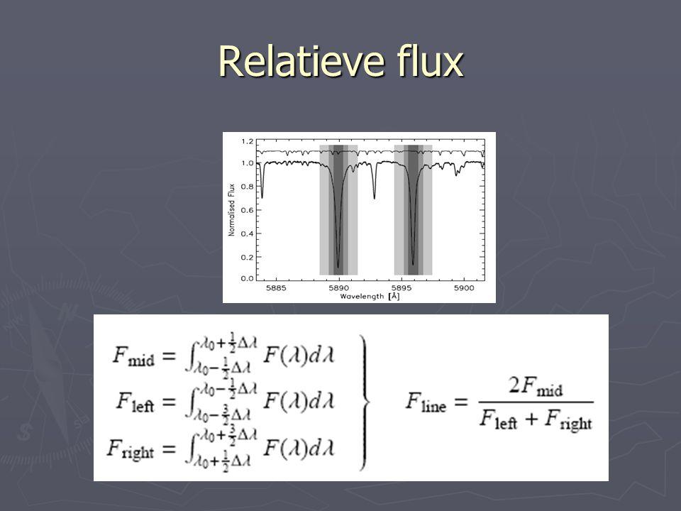 Relatieve flux