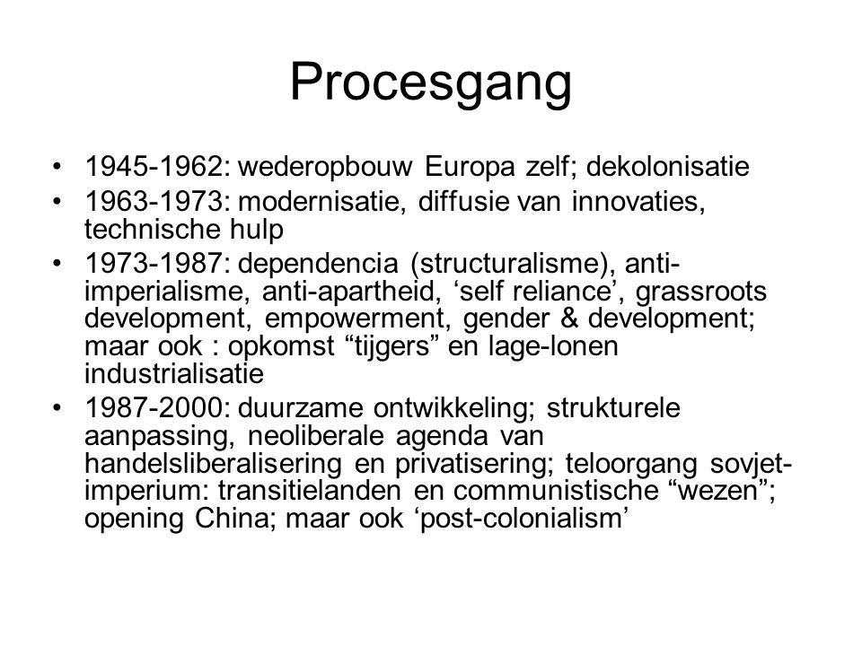 Procesgang 1945-1962: wederopbouw Europa zelf; dekolonisatie 1963-1973: modernisatie, diffusie van innovaties, technische hulp 1973-1987: dependencia