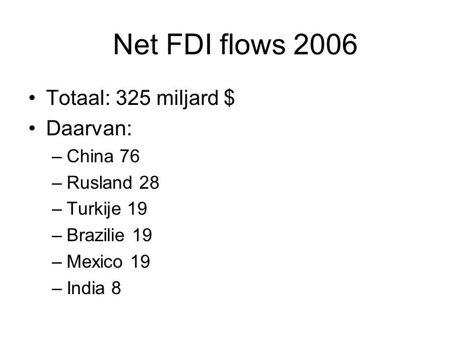 Net FDI flows 2006 Totaal: 325 miljard $ Daarvan: –China 76 –Rusland 28 –Turkije 19 –Brazilie 19 –Mexico 19 –India 8