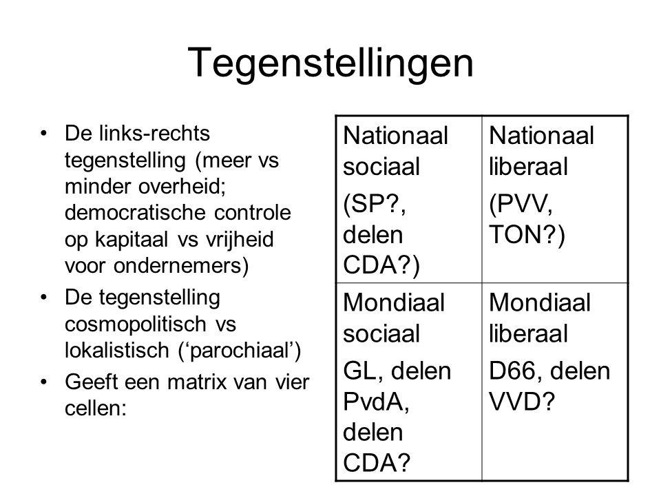 Tegenstellingen De links-rechts tegenstelling (meer vs minder overheid; democratische controle op kapitaal vs vrijheid voor ondernemers) De tegenstell
