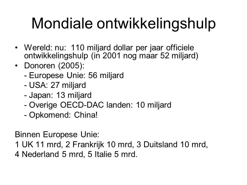 De Nederlandse Ontwikkelingsindustrie Nederland: 4-5 miljard euro, waarvan ca 35% multilateraal, 40% bilateraal, 25% via NGOs: samen 0,8% van BNP van Nederland (topgroep, samen met Luxemburg, Denemarken, Zweden en Noorwegen; rijke wereld bij elkaar: slechts 0,2 % van hun BNP, ondanks 'belofte' 0,7%) In Nederland onderdeel van Ministerie van Buitenlandse Zaken Steeds meer harmonisatie donoren, rondom Europese Unie (Europaid); belangrijke rol OECD ('Paris Declaration')
