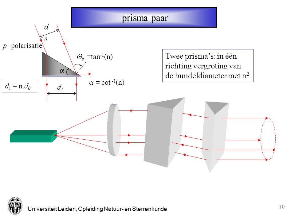 Universiteit Leiden, Opleiding Natuur- en Sterrenkunde 11 Optische resolutie (pedrotti & pedrotti, §16-4)     min