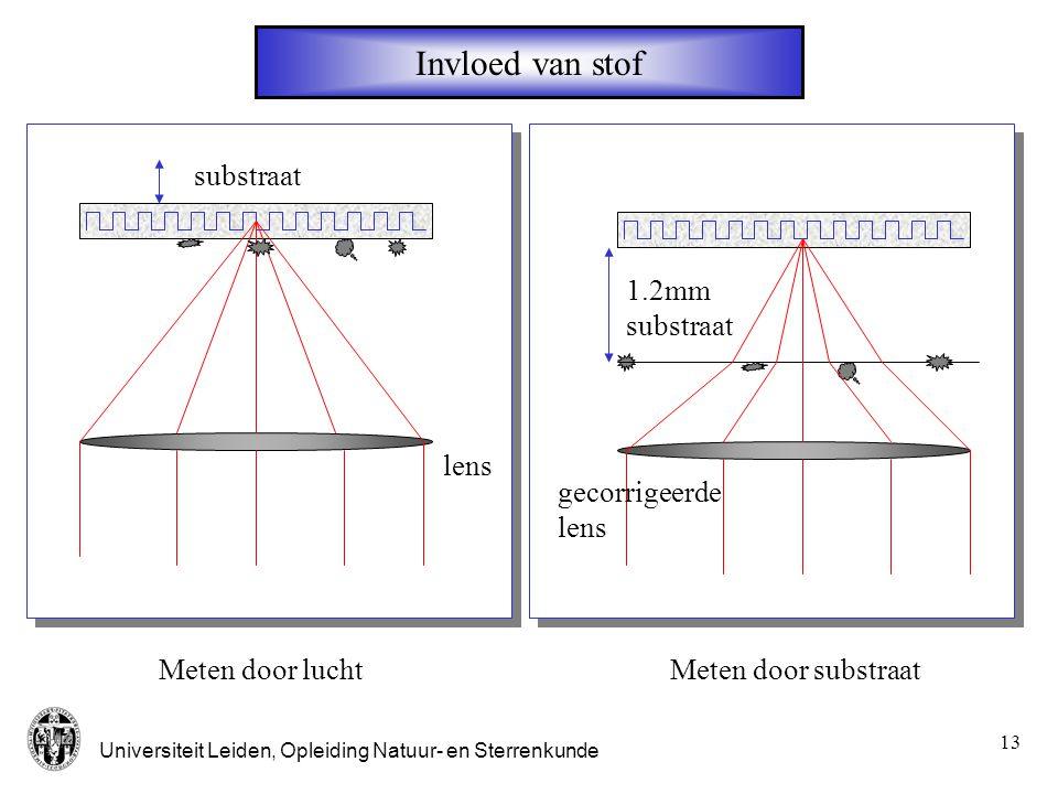 Universiteit Leiden, Opleiding Natuur- en Sterrenkunde 14 Focus met astigmatisme A B C 1 2 3 4 Focus fout signaal: 1+3-2-4 te dichtbij te veraf