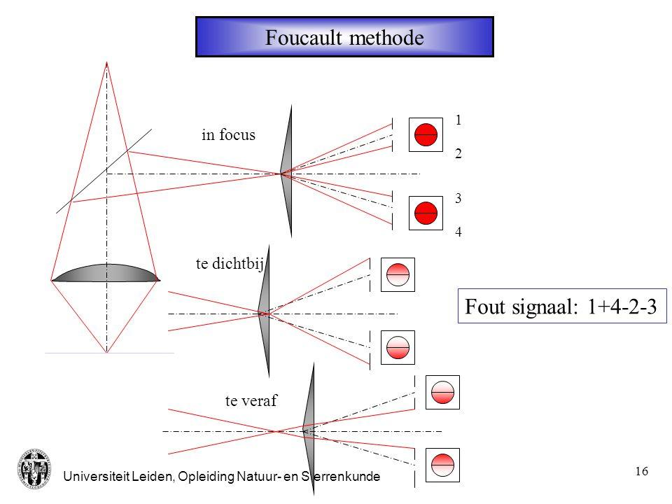 Universiteit Leiden, Opleiding Natuur- en Sterrenkunde 17 Spoor volgen met 3 spots signaal = A-C - + A B C 2 extra detectoren 1 extra tralie