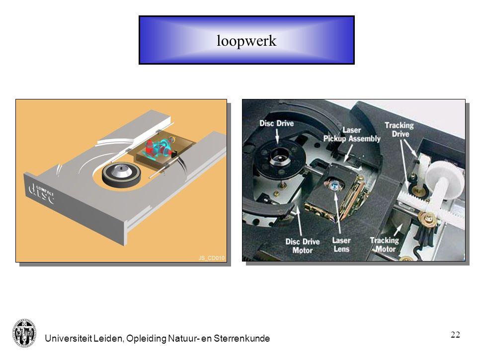 Universiteit Leiden, Opleiding Natuur- en Sterrenkunde 23 Deelspiegel I=1 I=0.5 I=0.25 ¼ van het licht maar naar de detector ¼ van het licht terug de laser in (extra ruis)
