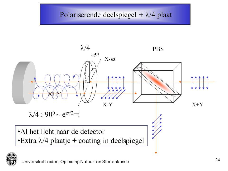 Universiteit Leiden, Opleiding Natuur- en Sterrenkunde 25 hoog frequent signaal langs het spoor totale detector signaal oogpatroon detectie niveau 0 : < 30% 1 : > 70%