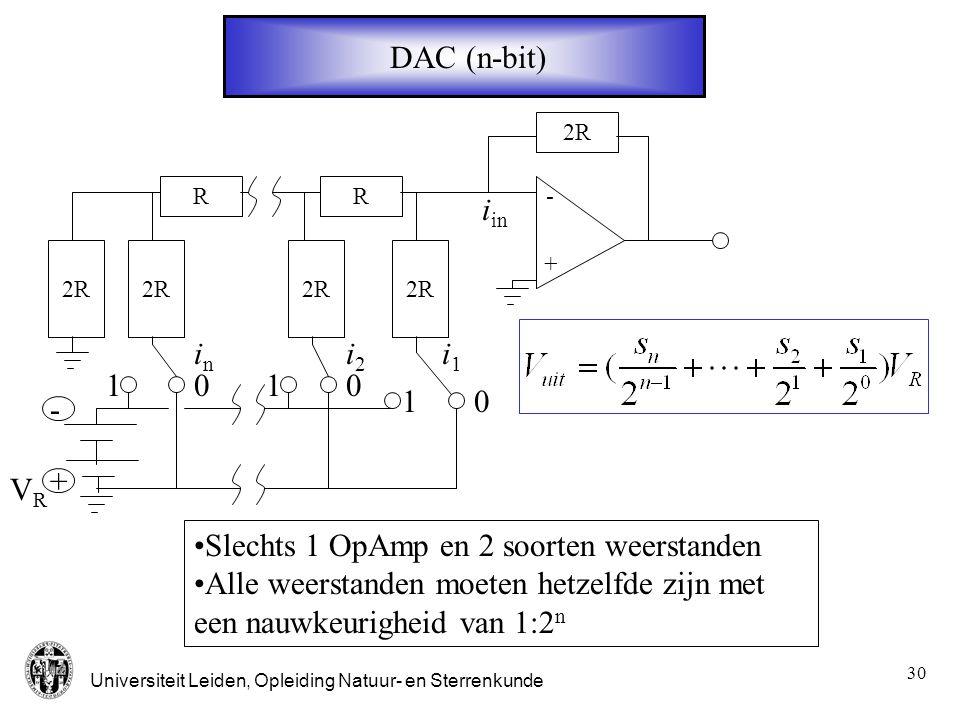 Universiteit Leiden, Opleiding Natuur- en Sterrenkunde 31 Bemonsteren Tijd  signaalsignaal Bemonstertijd: Bemonsterfrequentie: F = 44.1 kHz Hoogste audio frequentie: 22 kHz