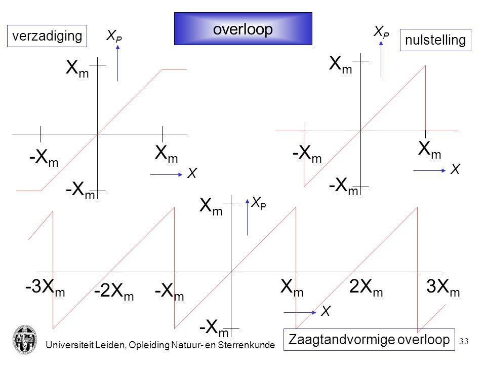 Universiteit Leiden, Opleiding Natuur- en Sterrenkunde 34 ADC Q 1/-1 filter kwantisatie DAC in comparator 0/1 In plaats van 1 signaal met N bits geeft de uitgang M signalen van 1 bit De kwantisator hoeft maar 1 niveau heel nauwkeurig te weten Het filter, de comparator en de DAC bepalen hoeveel 1-en en 0-en