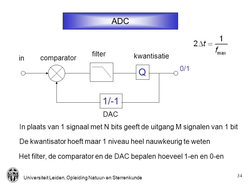 Universiteit Leiden, Opleiding Natuur- en Sterrenkunde 35 van Digitaal naar Analoog (DAC) - + R R2 C V in V uit reset digitaal getal (N) tijd