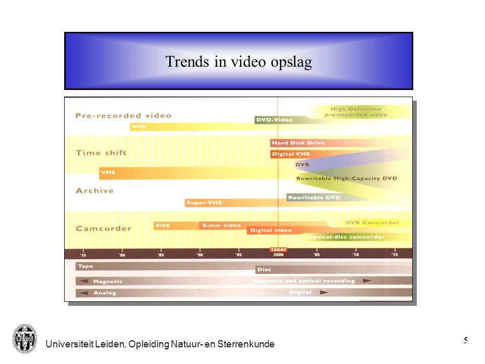 Universiteit Leiden, Opleiding Natuur- en Sterrenkunde 6 Opslag dichtheid van diverse media