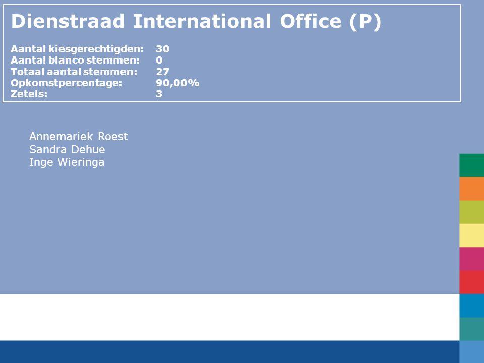 Dienstraad International Office (P) Aantal kiesgerechtigden:30 Aantal blanco stemmen:0 Totaal aantal stemmen: 27 Opkomstpercentage: 90,00% Zetels:3 An