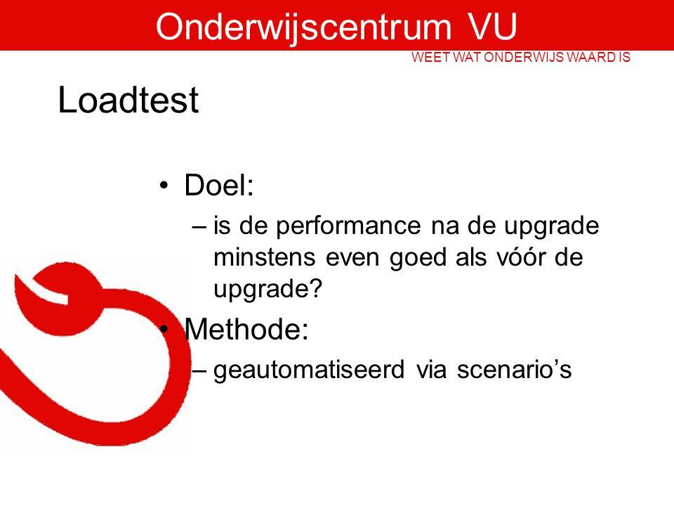 Onderwijscentrum VU WEET WAT ONDERWIJS WAARD IS Loadtest Doel: –is de performance na de upgrade minstens even goed als vóór de upgrade.