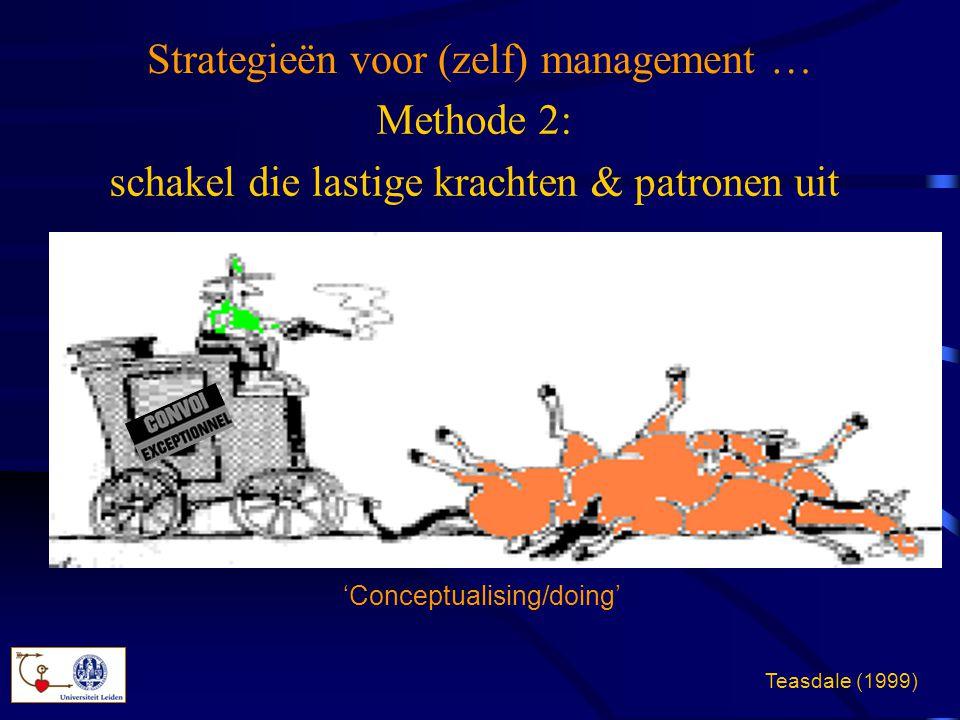 Methode 2: schakel die lastige krachten & patronen uit Strategieën voor (zelf) management … 'Conceptualising/doing' Teasdale (1999)