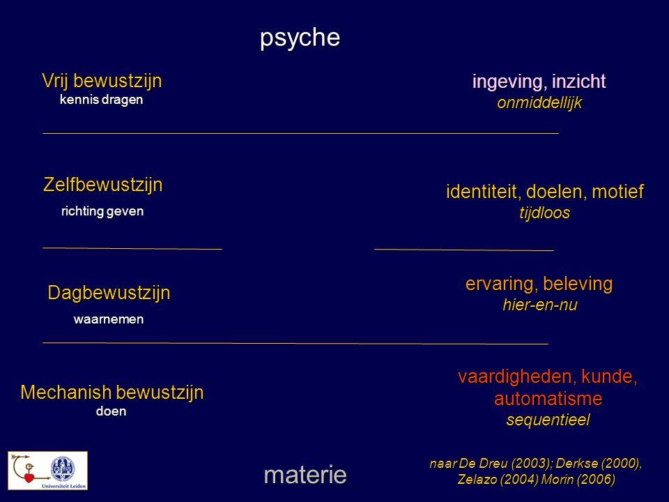 Mechanish bewustzijn doen Dagbewustzijnwaarnemen Zelfbewustzijn richting geven vaardigheden, kunde, automatisme sequentieel ervaring, beleving hier-en-nu identiteit, doelen, motief tijdloos Vrij bewustzijn kennis dragen ingeving, inzicht onmiddellijk psyche materie naar De Dreu (2003); Derkse (2000), Zelazo (2004) Morin (2006)