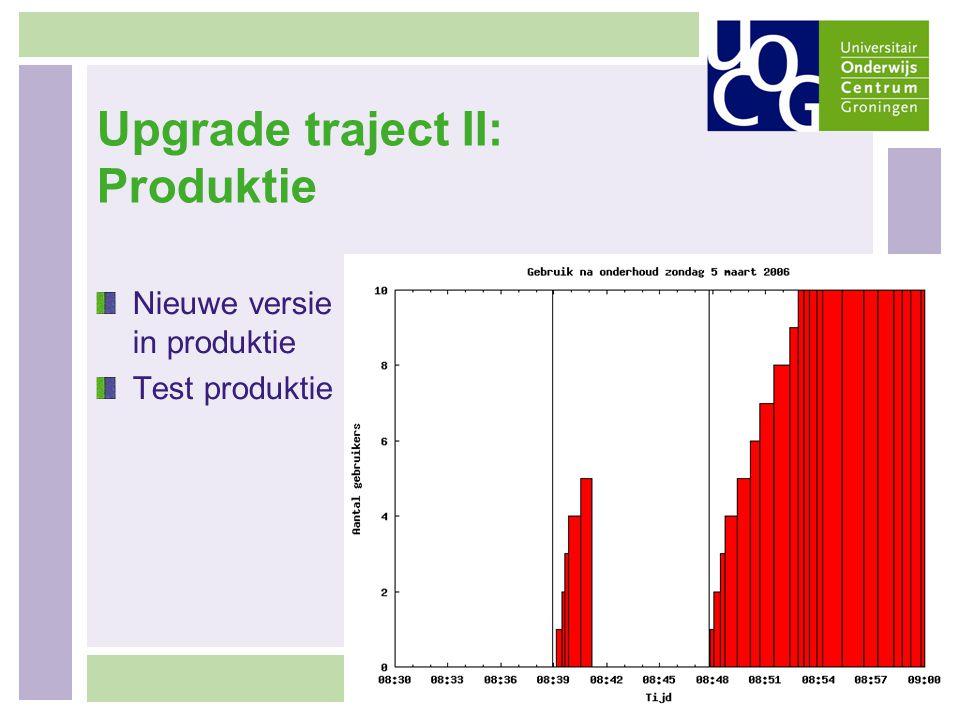 Upgrade traject II: Produktie Nieuwe versie in produktie Test produktie