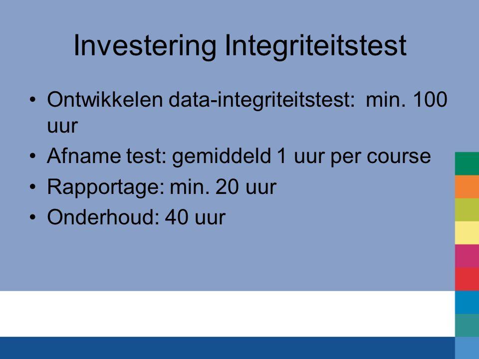 Investering Integriteitstest Ontwikkelen data-integriteitstest: min.