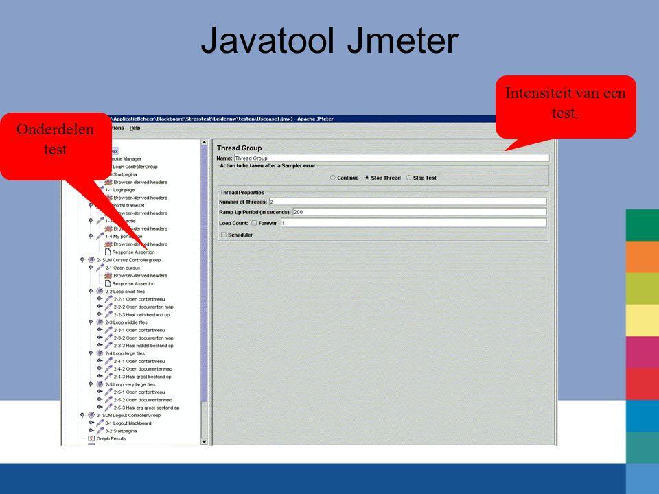 Javatool Jmeter Onderdelen test Intensiteit van een test.