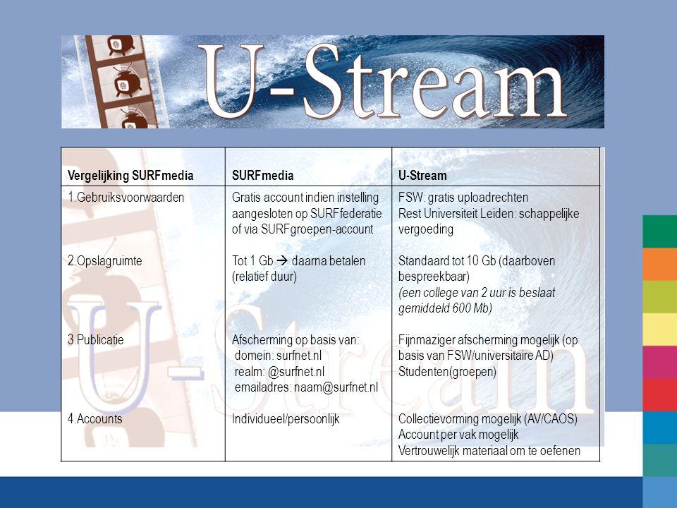Vergelijking SURFmediaSURFmediaU-Stream 1.Gebruiksvoorwaarden 2.Opslagruimte 3.Publicatie 4.Accounts Gratis account indien instelling aangesloten op S