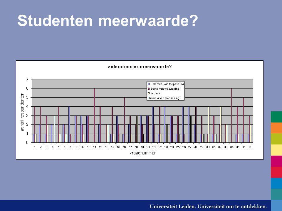 Studenten meerwaarde?