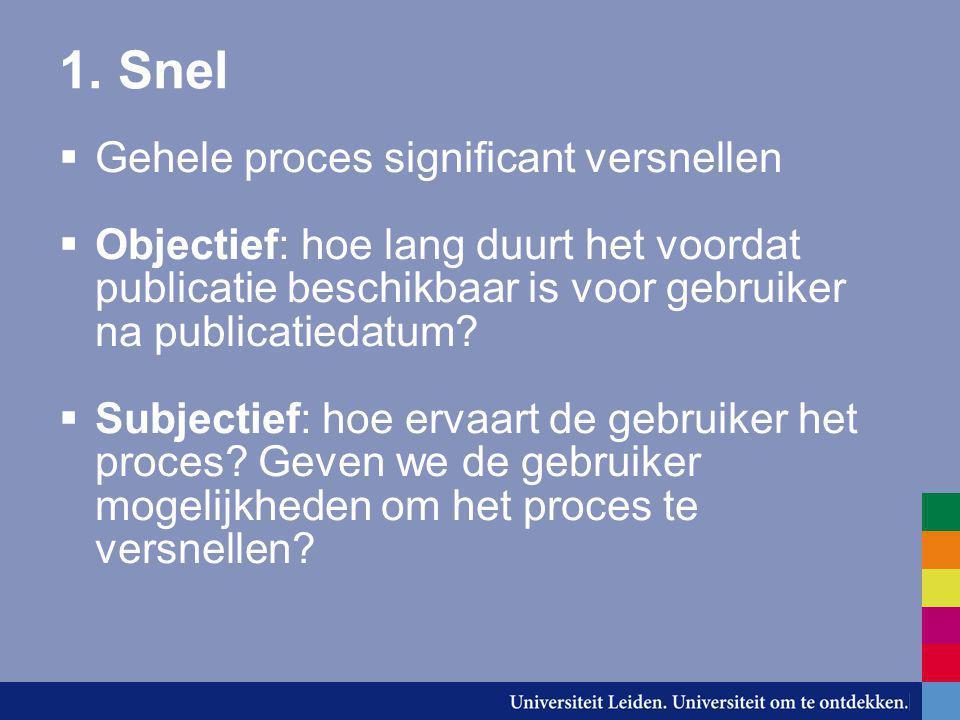 1. Snel  Gehele proces significant versnellen  Objectief: hoe lang duurt het voordat publicatie beschikbaar is voor gebruiker na publicatiedatum? 