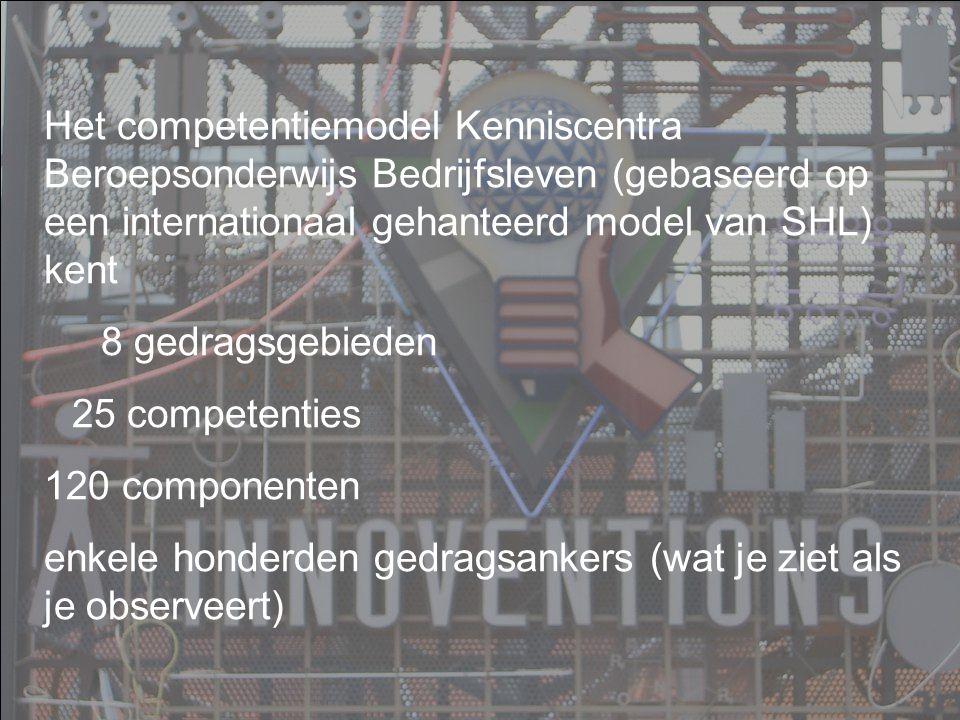 Peter Cras, april 2007 Het competentiemodel Kenniscentra Beroepsonderwijs Bedrijfsleven (gebaseerd op een internationaal gehanteerd model van SHL) kent 8 gedragsgebieden 25 competenties 120 componenten enkele honderden gedragsankers (wat je ziet als je observeert)