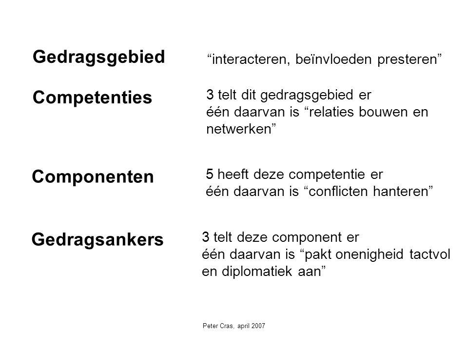 Peter Cras, april 2007 Competenties kunnen vanuit het perspectief van de beroepseisen (kwalificaties) en vanuit het perspectief van het individu beschouwd worden.