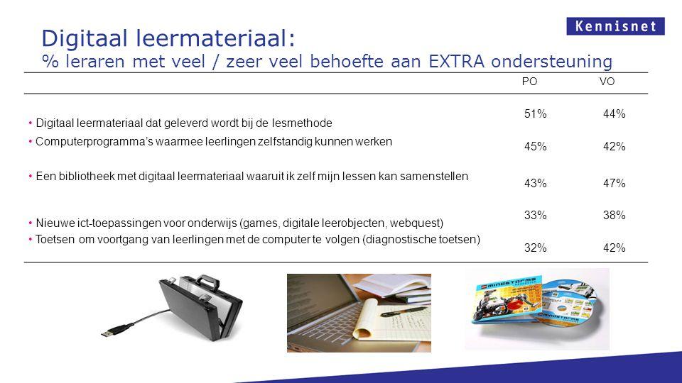 Digitaal leermateriaal: % leraren met veel / zeer veel behoefte aan EXTRA ondersteuning PO VO Digitaal leermateriaal dat geleverd wordt bij de lesmethode Computerprogramma's waarmee leerlingen zelfstandig kunnen werken 51% 45% 44% 42% Een bibliotheek met digitaal leermateriaal waaruit ik zelf mijn lessen kan samenstellen 43%47% Nieuwe ict-toepassingen voor onderwijs (games, digitale leerobjecten, webquest) Toetsen om voortgang van leerlingen met de computer te volgen (diagnostische toetsen) 33% 32% 38% 42%